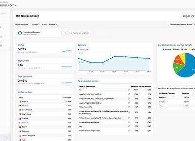 rapport trafic google analytics